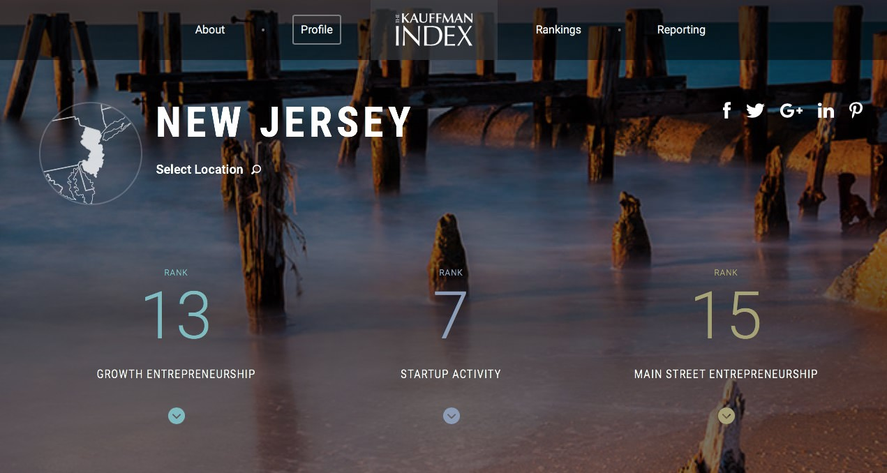 New Jersey, Entrepreneurship, Business,